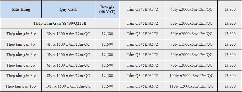 Bảng báo giá thép tấm quận Bình Thạnh